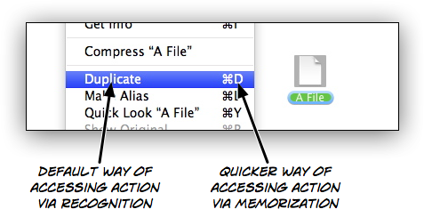 Memorization as secondary, faster way of accessing an action